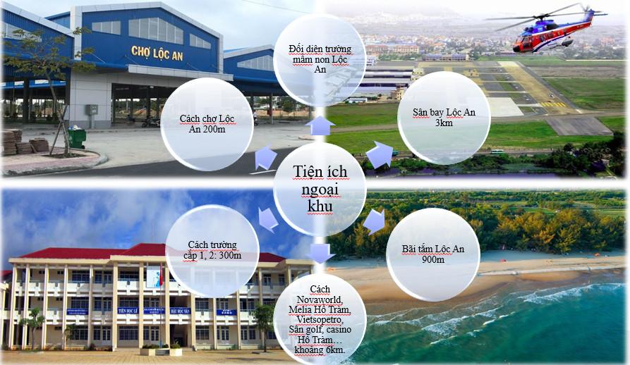 Kết nối các tiện ích xung quanh dự án Phước Hội Hồ Tràm
